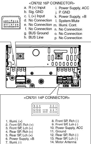 Kenwood Car Stereo Wiring Harness Diagram