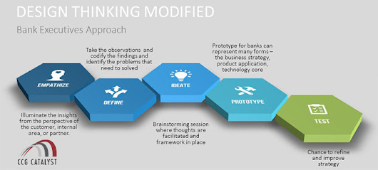 Design Thinking for Bank Executives - CCG Catalyst Consulting Group