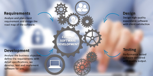 Software Development Services | Custom Software Solutions  | Software Development