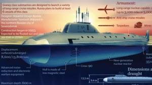 Νέο-υπερσύγχρονο-επιθετικό-πυρηνικό-υποβρύχιο-για-τη-Ρωσία