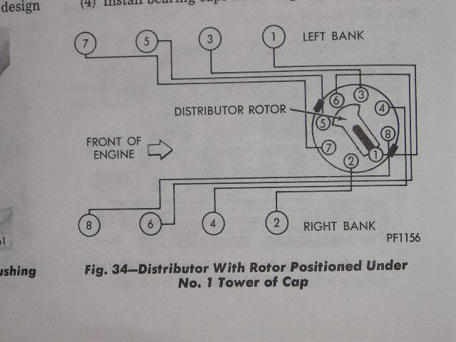 1978 Dodge 440 Wiring Diagram Wiring Diagrams Name Name Miglioribanche It