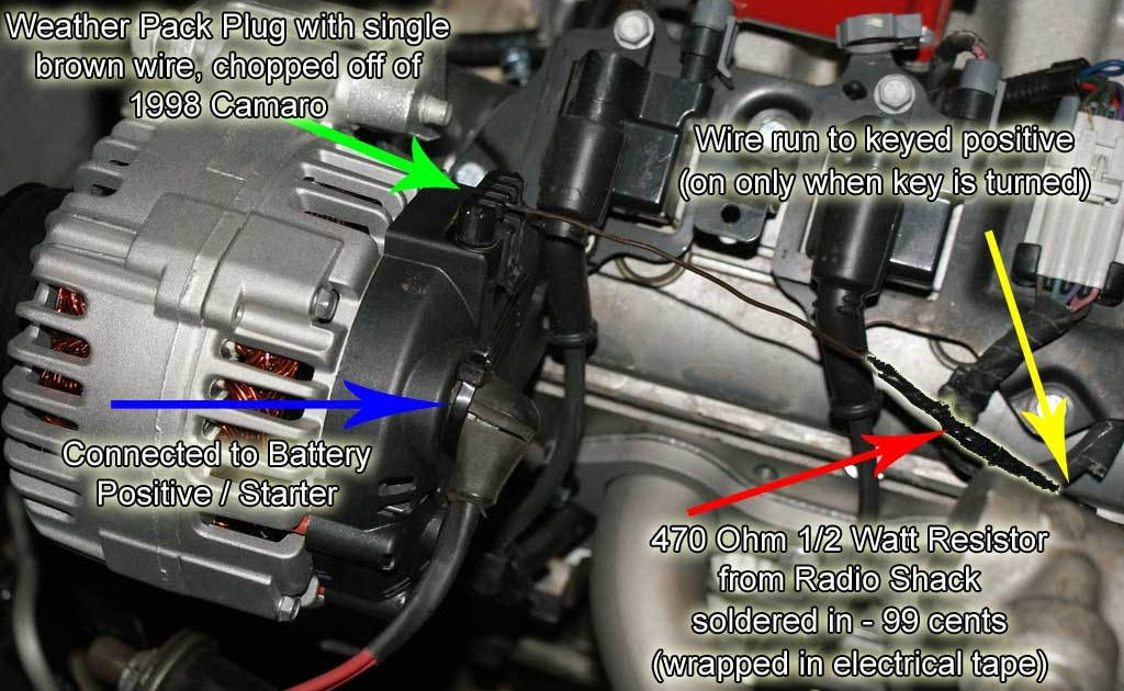 20 Best 2010 Camaro Wiring Diagram