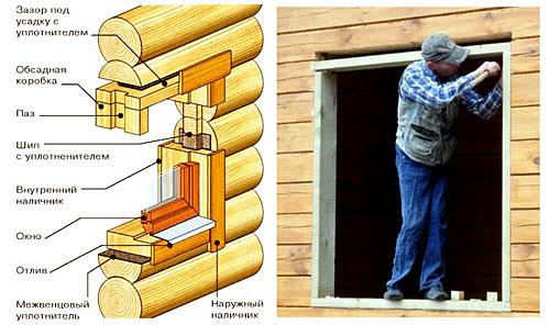 Монтаж деревянных окон в деревянном доме