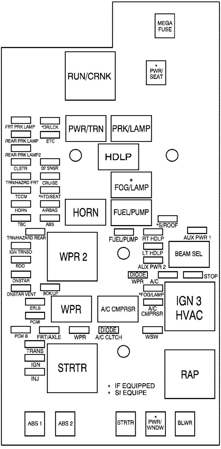 2005 Gmc Canyon Fuse Box Diagram