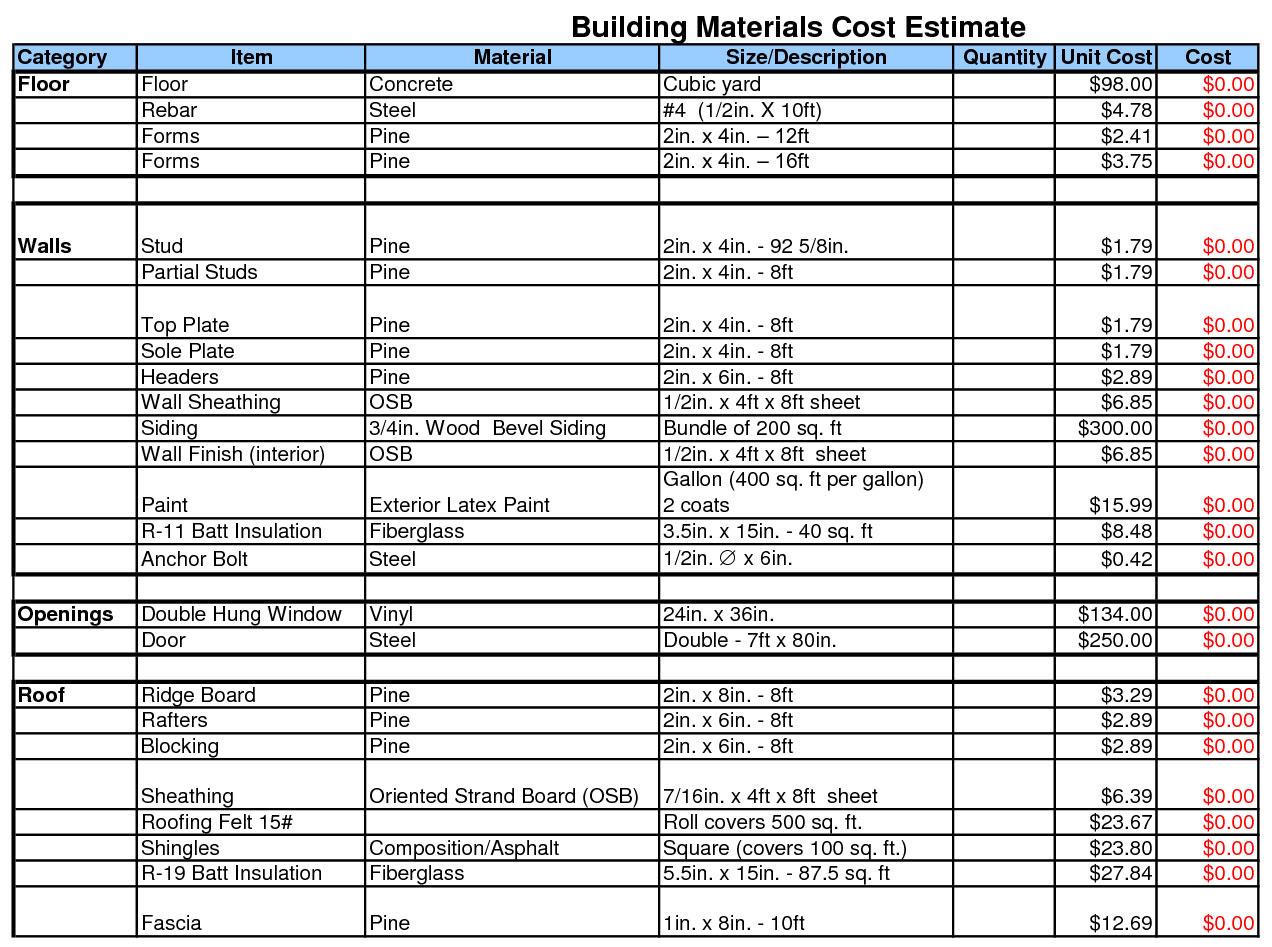 building materials cost estimate