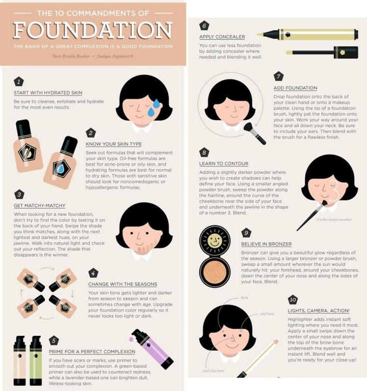 Makeup Order Of Application Makeupview Co