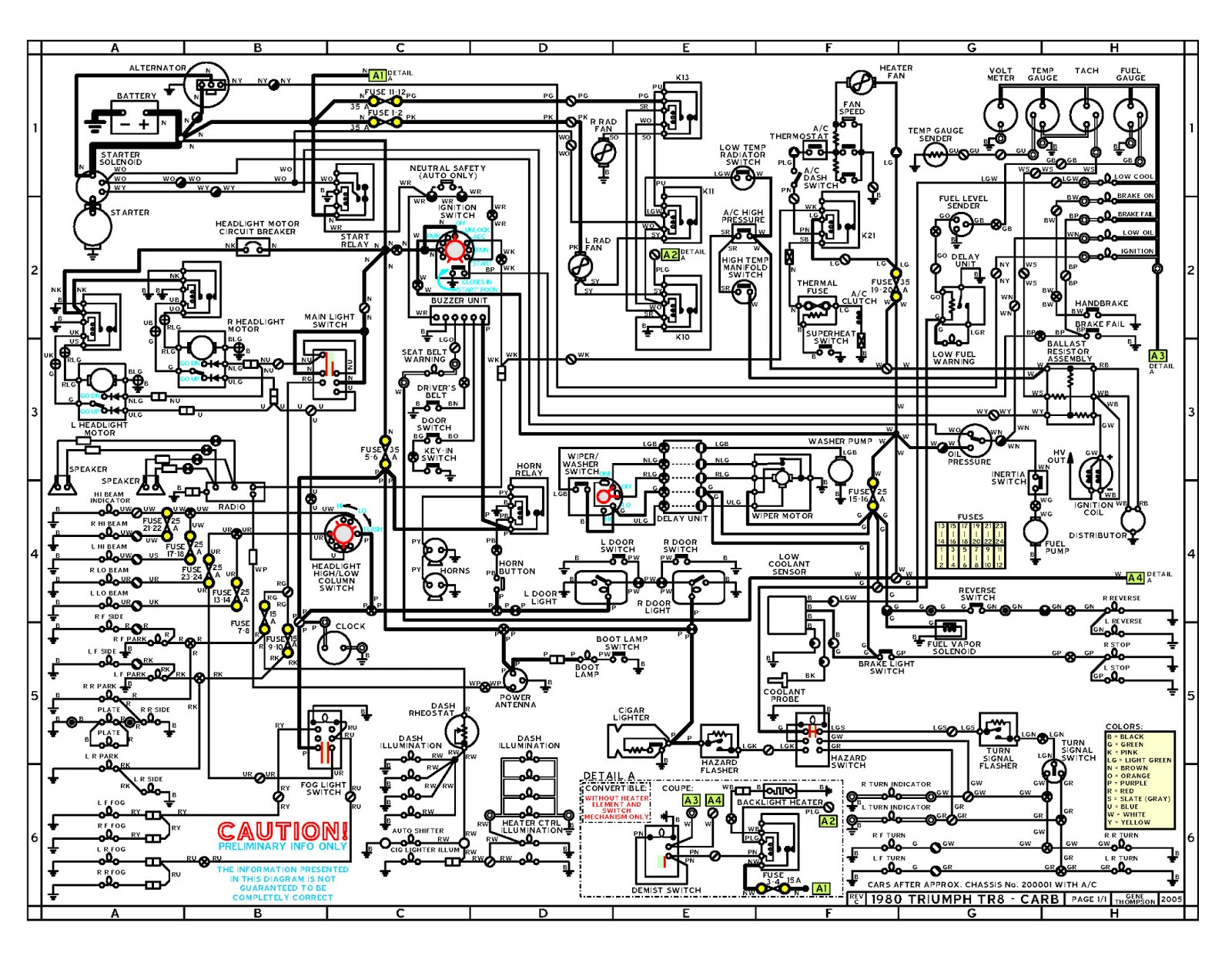 Diagram 1971 Tr6 Wiring Diagram Full Version Hd Quality Wiring Diagram Vhooiozx Fanfaradilegnano It