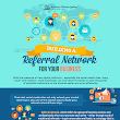 Building a Referral Network