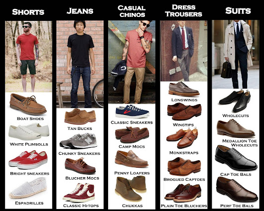The Right Men's Shoes For Every Type Of Pants - Business Insider