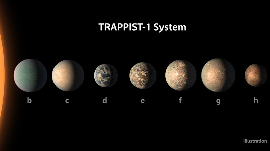 Study brings new climate models of small star TRAPPIST 1's seven intriguing worlds