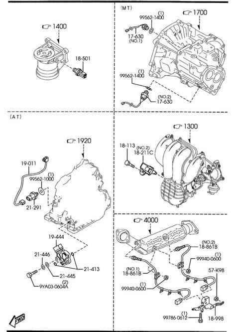 Mazda Mazda 6 Control unit, automatic transmission