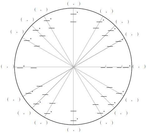1000+ ideas about Blank Unit Circle on Pinterest | Unit circle ...