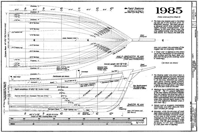Rc sailboat plans .pdf ~ Boatlirder