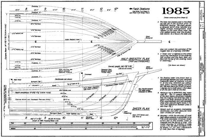 Rc sailboat plans .pdf ~ Boatlirder