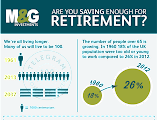 How Best To Save For Retirement Uk