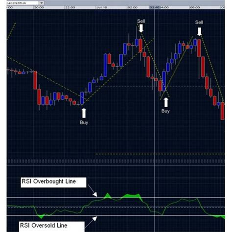 What is forex analyst