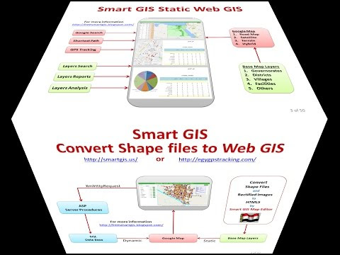 Africa Arab Egypt GIS GPS Software