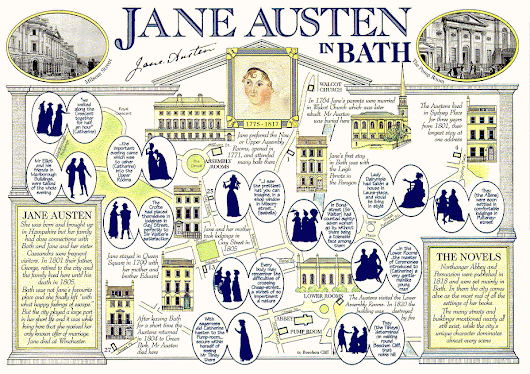Top things to do in Jane Austen's Bath
