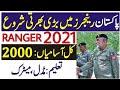 Pakistan Rangers Jobs 2021 - Male and Female Jobs 2021