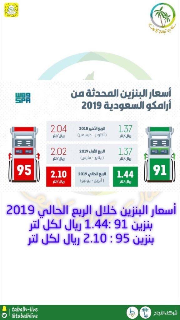اسعار البنزين في السعودية 2019