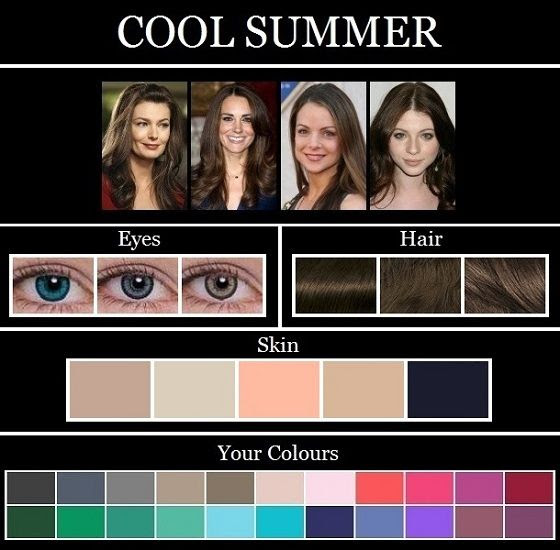 Cool Summer- Colour Analysis