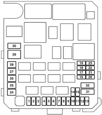 Mitsubishi Outlander Fuse Box Wiring Diagram Formula B Formula B Lechicchedimammavale It