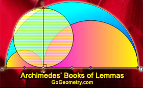 Archimedes' Book of Lemmas.
