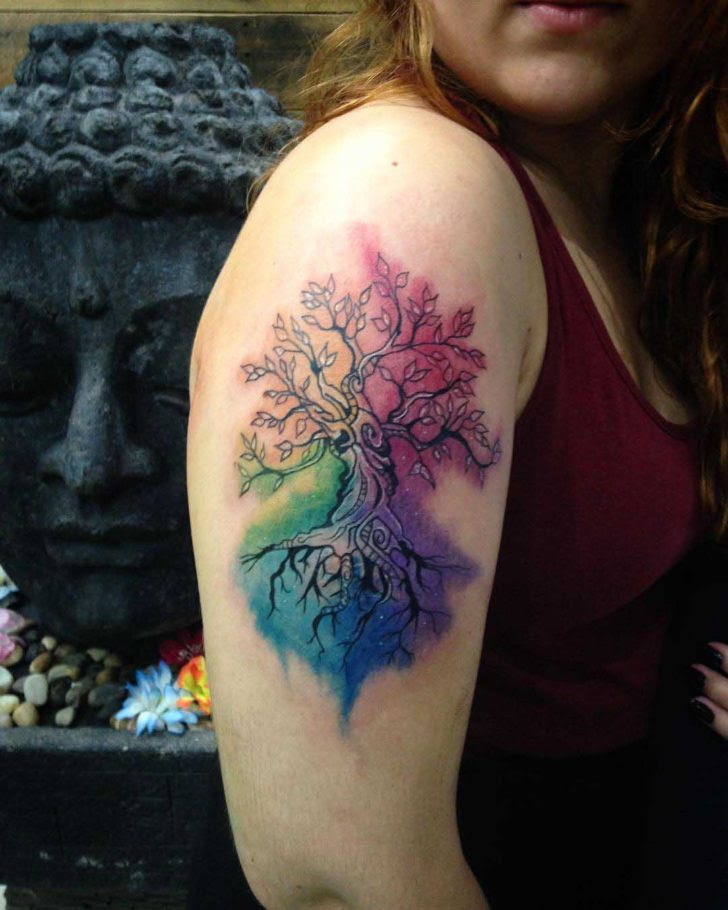 The Tree Of Life Tattoo Best Tattoo Ideas Gallery