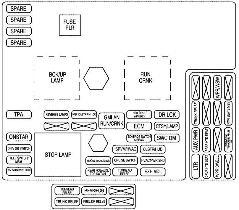 Diagram 1968 Corvette Fuse Panel Diagram Full Version Hd Quality Panel Diagram Diagramssean Tomari It