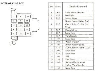 2004 G35 Fuse Diagram 2003 Co Fuse Diagram Begeboy Wiring Diagram Source