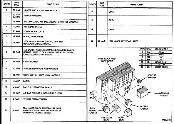 1989 Dodge Dakotum Fuse Box Diagram