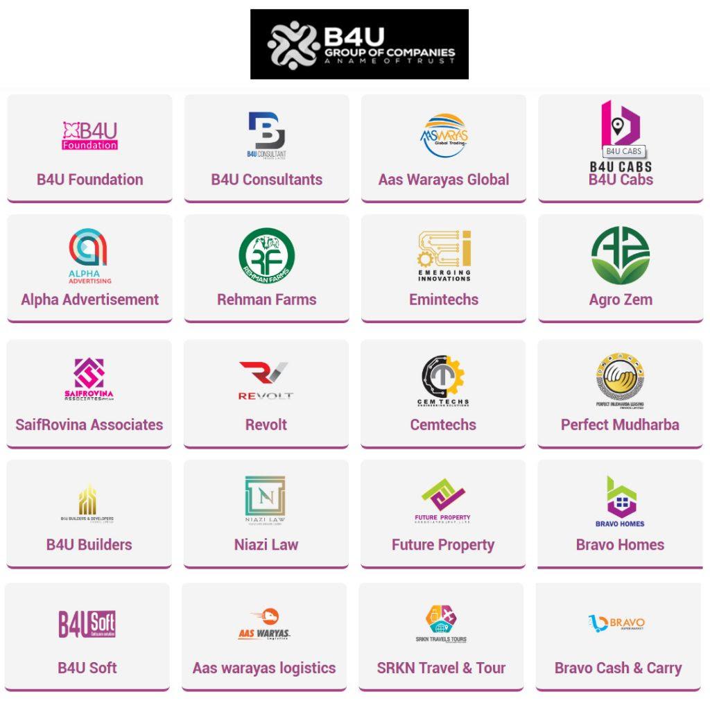 buat duit dari pelaburan di b4u trades investment pelaburan terbaik tahun 2020 2021 2022 2023 2024 company investment yang kukuh di malaysia