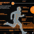 Who Runs A Marathon? (INFOGRAPHIC)