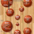 GRAPHIC: NCAA college basketball realignment -- see what's changed