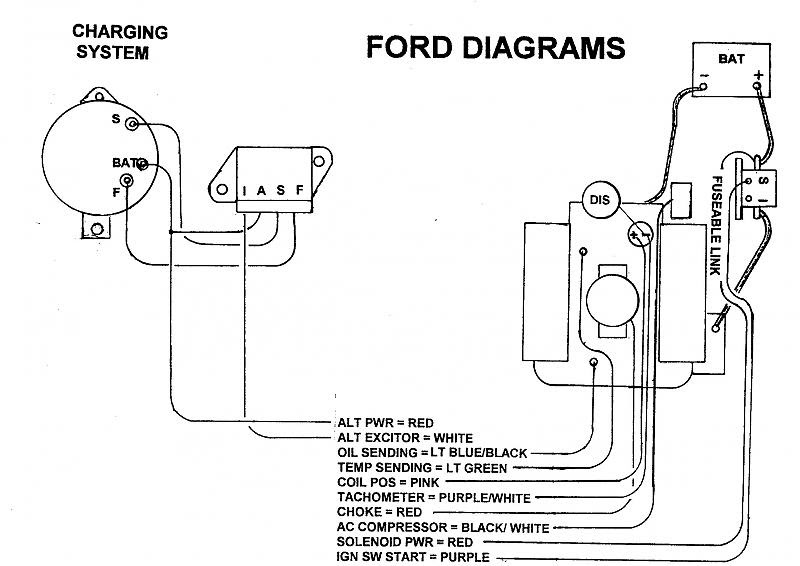 1984 f 150 wiring diagram - gota wiring diagram •  gota wiring diagram