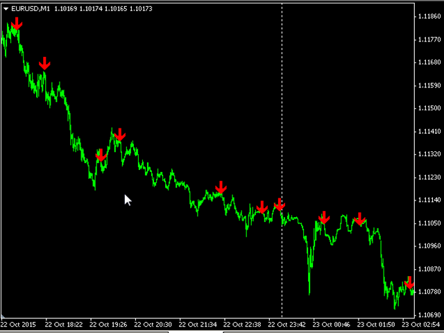 AFX Easy Scalp