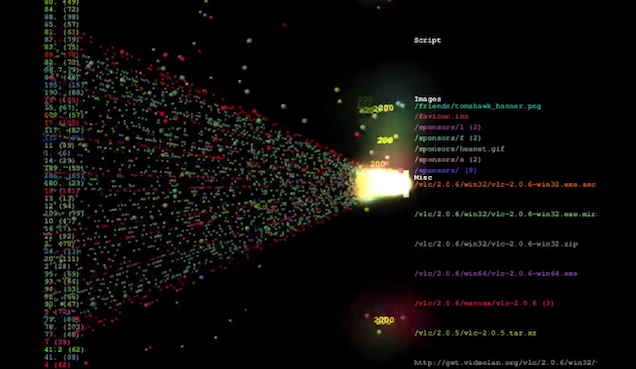 How DDoS Attacks Work, And Why They're So Hard To Stop