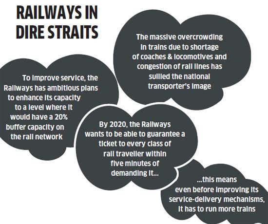 Bombardier, Siemens, GE, Alstom, EMD at war over Rs 40,000-cr locomotive market