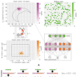 Learning Multisensory Integration and Coordinate Transformation via Density Estimation