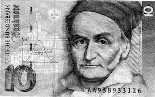 Image result for Johann Carl Friedrich Gauß