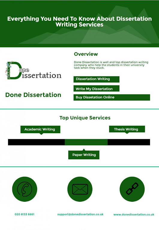 Everything You Need To Know About Dissertation Writing Service | Visual.ly