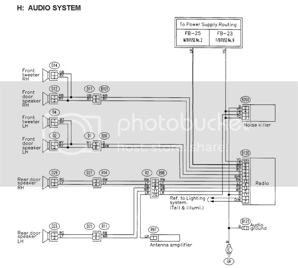 2005 Subaru Legacy Wiring Diagram