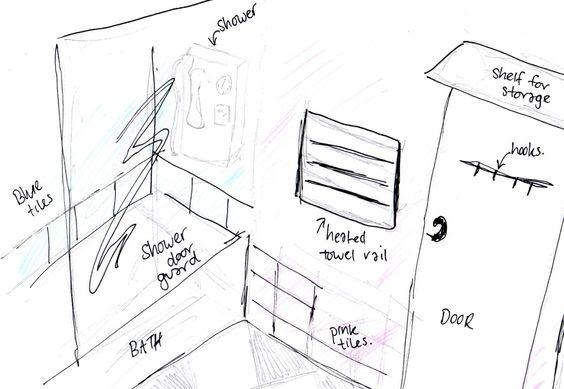 bathroom design, opposite view