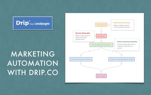 Drip.co Email Marketing Automation Tool Review