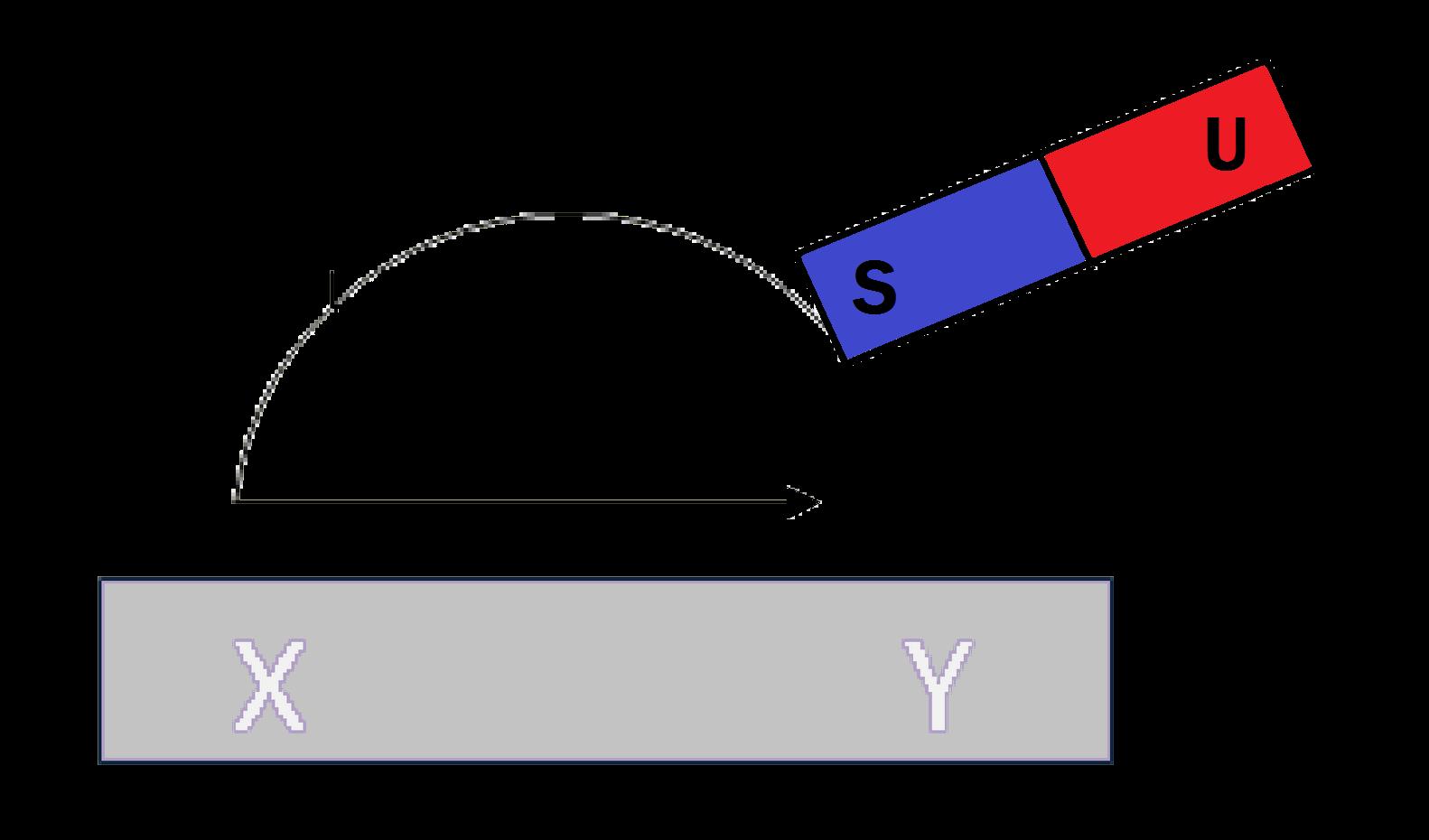 Cara Membuat Magnet Dengan Induksi Digosok Dan Elektromagnetik Lengkap Anto Tunggal