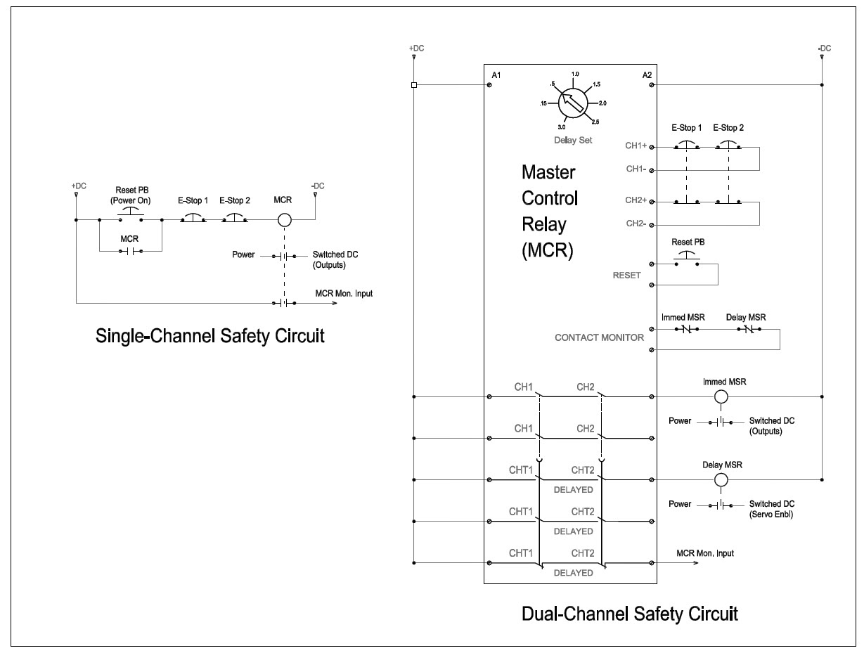 Allen Dley Safety Relay Wiring Diagram. . Wiring Diagram on