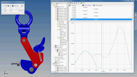 Inventor Dynamic Simulation bij CrosbyIP Lifting Clamps - Cadac Group