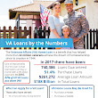 "Ventura County VA ""Veterans Affairs"" Loans by the Numbe"