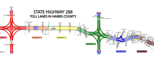 Corridor – SH 288 Toll Lanes Expansion