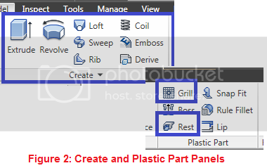 create and plastic parts panels